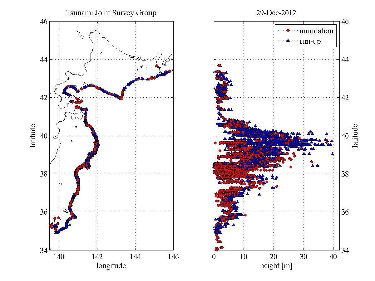 http://www.coastal.jp/ttjt/index.php?plugin=ref&page=FrontPage&src=survey.jpg